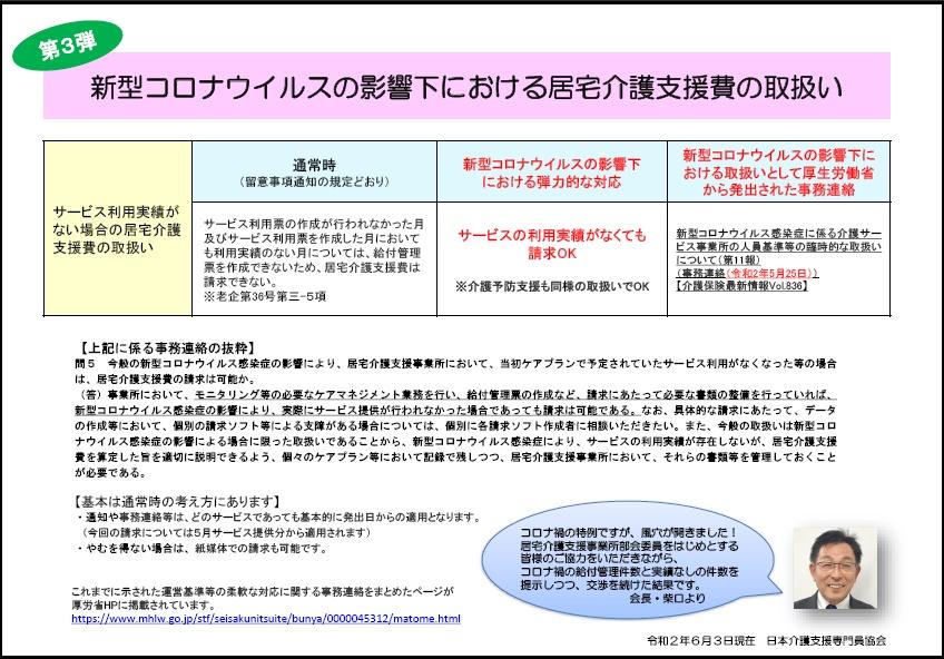 協議 会 千葉 員 県 介護 専門 支援